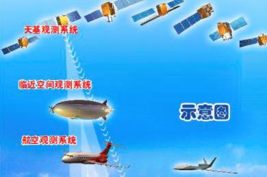 高分五号和六号卫星投用 中国高分辨率对地观测系统能力再升级
