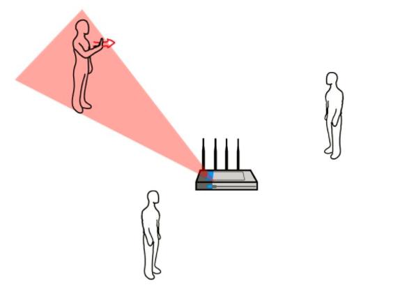苗米科技获中科创星天使轮融资 用WiFi实现高精度人体探测