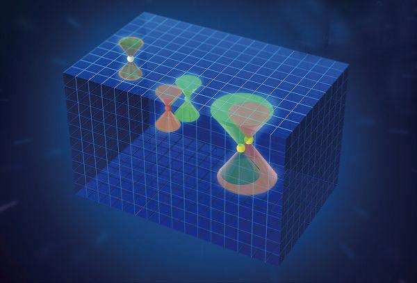 中科院科学家发现三维材料CoSi中存在新型手性费米子的确定证据