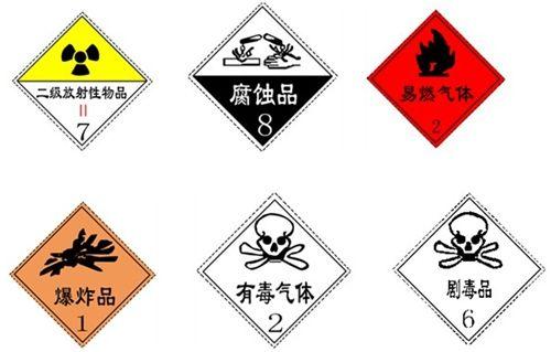 江苏省委办公厅发布切实做好危化品等重点行业领域安全生产的紧急通知