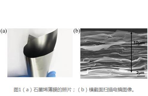 武汉理工何大平教授课题组制得出电导率高达106S/M的石墨烯薄膜