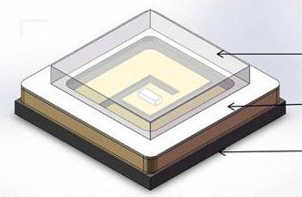 鸿利智汇LED封装业务稳健发展  未来将积极布局MiniLED领域