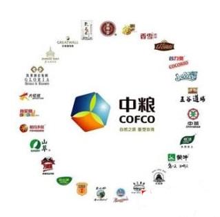 中粮旗下中国食品全年营收156.48亿 大幅增长