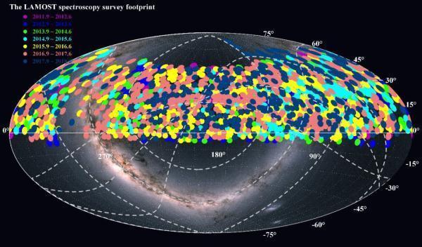郭守敬望远镜发布7年巡天光谱数据 系世界首个光谱数破千万量级巡天项目