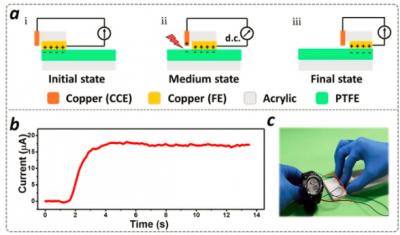 """纳米能源所研发出新一代摩擦纳米发电机 让人工产生并收集""""闪电"""""""