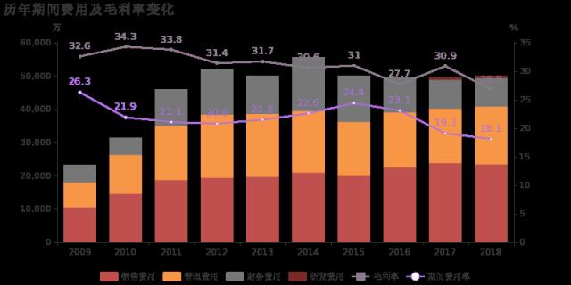 苏盐井神2018年净利1.45亿元 同比下滑19% 董事长吴旭峰年薪为41万元