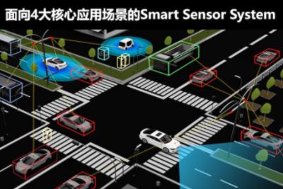 速腾聚创联手地平线、菜鸟等企业发布Smart Sensor System战略体系