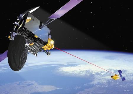 两部门印发《遥感和空间科学卫星无线电频率资源使用规划2019-2025年》