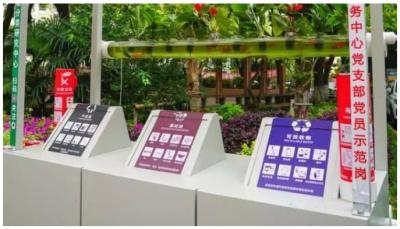 《上海市可回收物回收指导目录(2019版)》出炉 这些垃圾不宜回收
