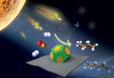 福建物构所研发阳离子型多元MOF光催化剂 可有效提高光催化性能
