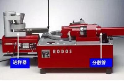 激光粒度仪对原辅料制剂粒度检测的应对方法