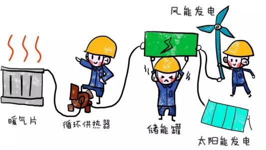 发改委科技部发文强化清洁供暖技术创新转化