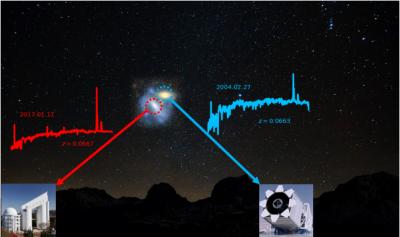 郭守敬望远镜与斯隆数字巡天数据助力星系对研究