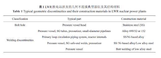 LWR核电站核电材料高温高压水缺口疲劳问题研究现状与分析