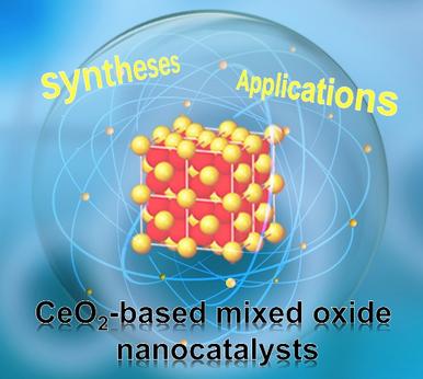 基于二氧化铈的非贵金属混合氧化物纳米催化剂的合成与应用研究获进展