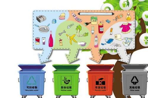 上海印发拒绝收运分类不符合标准生活垃圾的操作规程