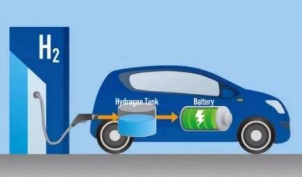 腾龙股份收购新源动力3.57%股权 布局氢燃料电池汽车领域