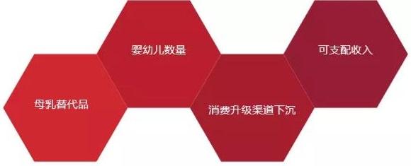 食品工业协会等发布中国食品消费趋势及产品创新白皮书