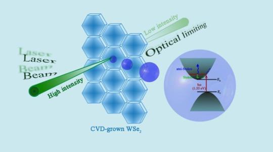 加州大学物理学家发现暗三离子有望改变信息的传输方式