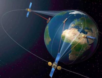 工信部印发《卫星网络国际申报简易程序规定(试行)》 简化申报程序(附解读)