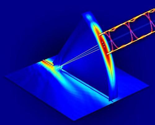 太赫兹时域光谱系统快速扫描模块或将使光谱扫描速度大幅提升