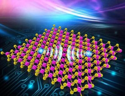 华威大学和华盛顿大学首次实现电子门控效应的电子结构可视化