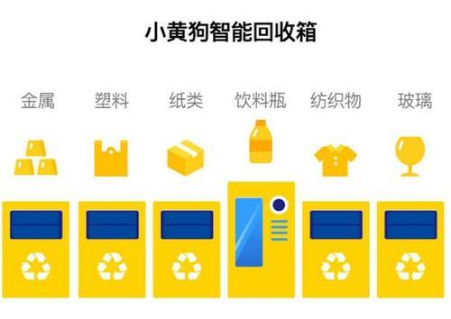 第一批垃圾分类创业公司已经破产 融资10余亿小黄狗破产重整
