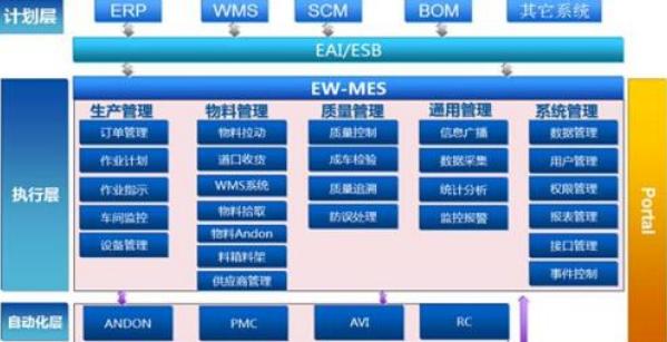 印刷包装行业智能工厂:上海小羚羊ERP-MES系统