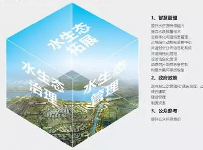中信环境技术的布局:五大王牌打造中信旗下第一环保旗舰平台