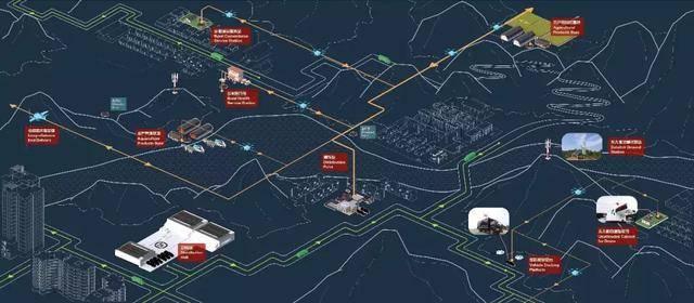 西安将打造全球首个低空无人机航空物流网络