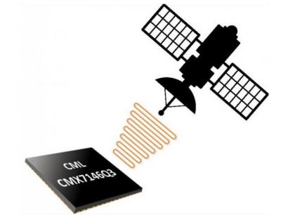 CML Microcircuits Ltd推出新型数据调制器CMX7146,能简化许可频段的设计