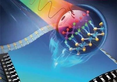 中科院上海技术物理研究所在超宽光谱探测器研究方面取得重要进展