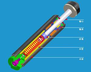 我国自主研发多功能液压缓冲器检测仪坐拥6项专利1项著作权