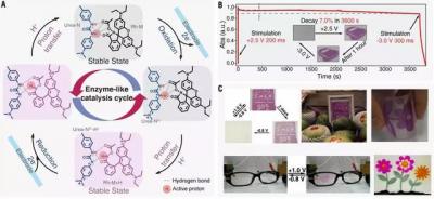 吉林大学研发全新的高分子电致变色材料 不伤眼超省电且产业化潜力大