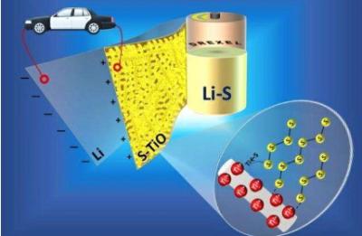 物理所开发出多功能隔膜涂层可抑制Li2S绝缘层形成 提高锂硫电池性能