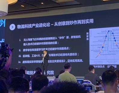"""""""AI+物流""""商业化仍需5-10年 物流科技产业升级要避免技术孤岛"""
