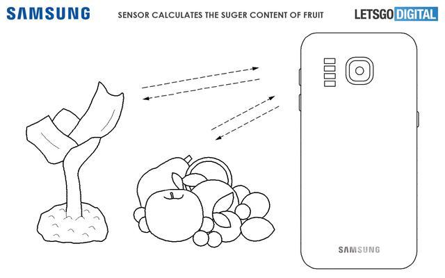手機專利圖暗示三星Galaxy S11可能帶有光譜探測儀
