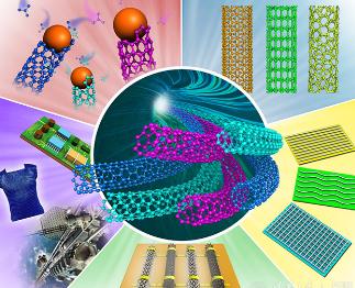 全新技術路線 魏飛團隊實現一步法制備99.9999%半導體碳納米管陣列