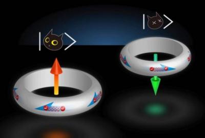 美研究員發現一超導材料 能同時自然穩定在兩種狀態
