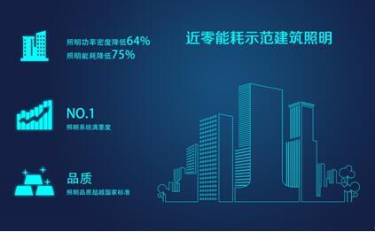 近零能耗建筑技术国家标准正式实施!