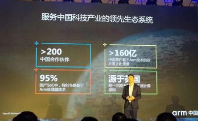 ARM推出三款全新处理器IP设计,迎接全面运算时代到来