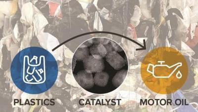 一举两得!科学家将废塑料转化为高质量润滑油