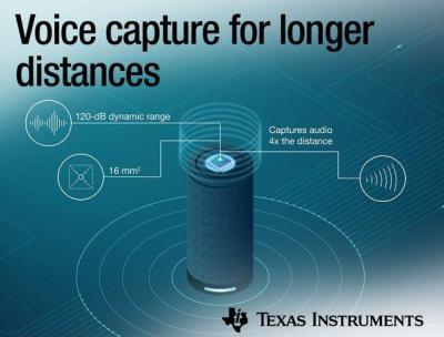 德州仪器推新型音频模数转换器,可在嘈杂环境中实现低失真录音