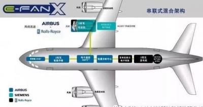 遨游长空数十载 航空航天用碳纤维还有哪些待升级?