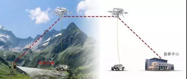 翌特视讯实现系留无人机4K视频传输的技术突破
