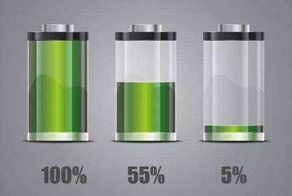 内忧外患之下 我国动力电池企业出路在哪里?