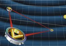 航天科技完成微牛级推进技术验证 助力空间引力波探测