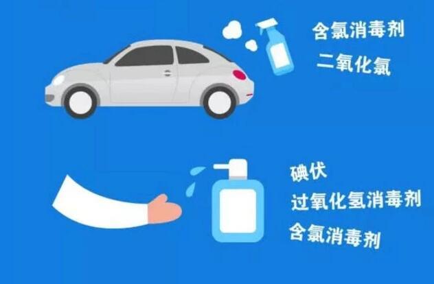 新型冠状病毒疫情期间,私家车日常如何防护消毒?
