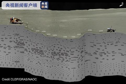 月球背面地下浅层结构被揭开,我国科学家完成世界首次