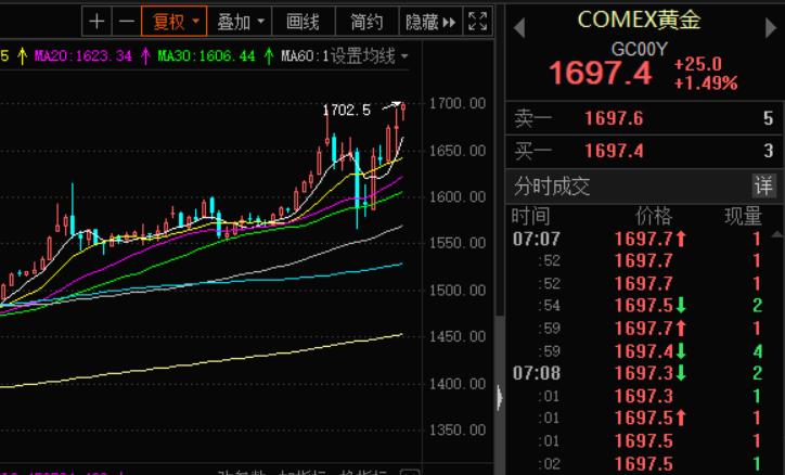国际油价最新消息:雪崩!美国股指期货跌4%全球金融市场大幅波动